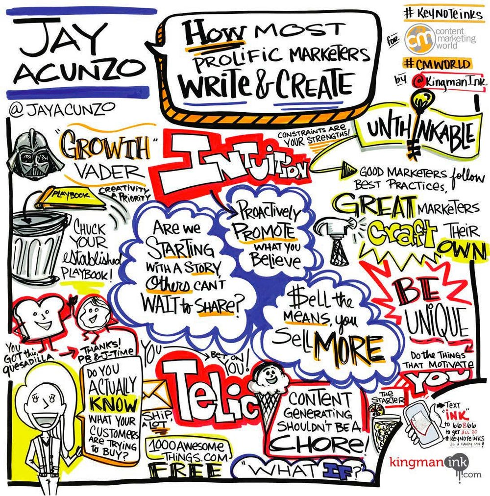 Jay Acunzo visual notetaking