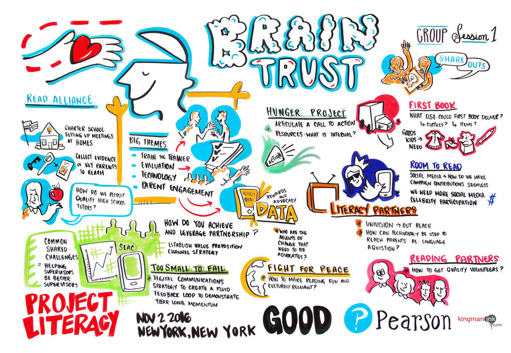 graphic recording Project Literacy 3