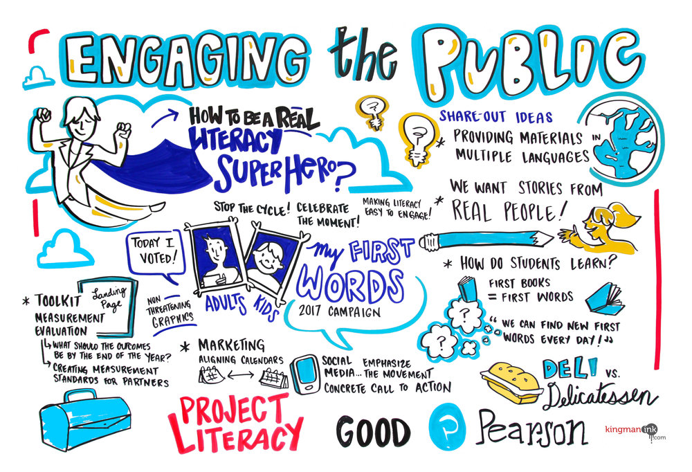 project literacy graphic recording 4