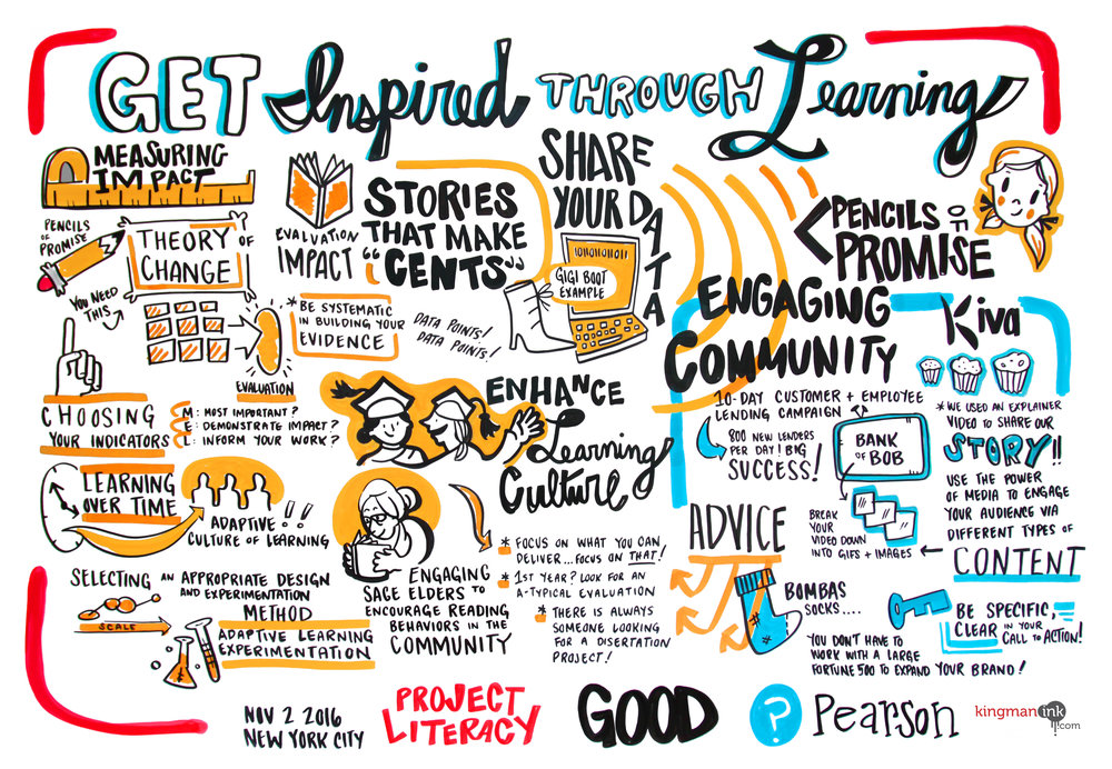 project literacy graphic recording 5