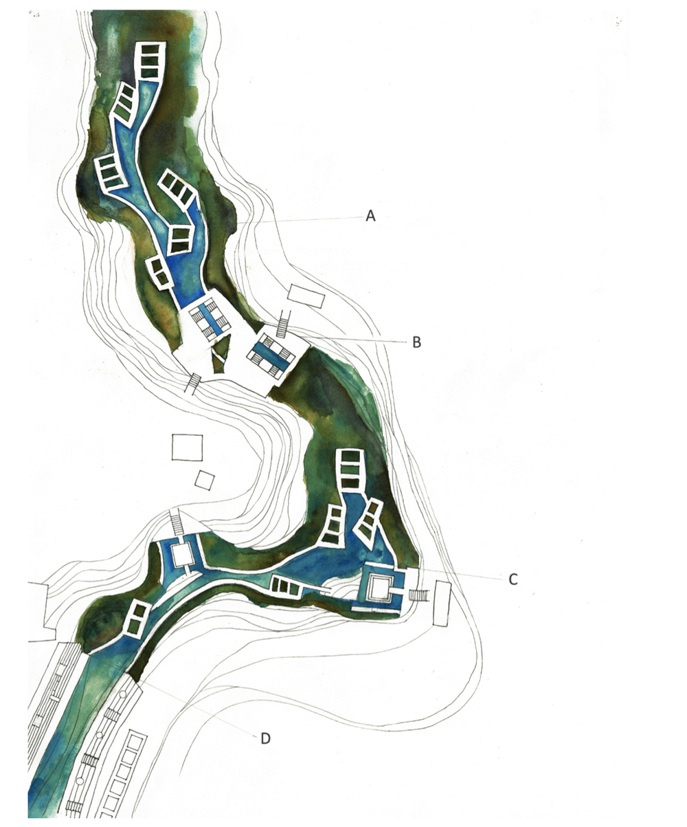 Plan: Transition of dirty water to clean, highlighting site interactions along the river