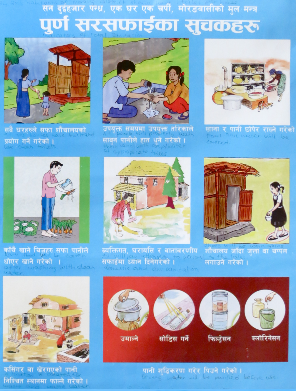 Indicators of Total Sanitation    By 2015, all people living in Morang District will have built a latrine at their home.   Indicators of Total Sanitation      Row 1 Image 1: ALl the houses have built and used clean latrines.   Image 2: All people will properly wash their hands with soap at appropriate times.   Image 3: FOod and water will be covered.      Row 2 Image 1: Raw food will be eaten after waning with clean water.   Image 2: Everyone will pay attention to domestic and environmental sanitation.   Image 3: Shoes will be worn going to the latrine.      Row 3: Image 1: A location will be created for waste and waste-water.