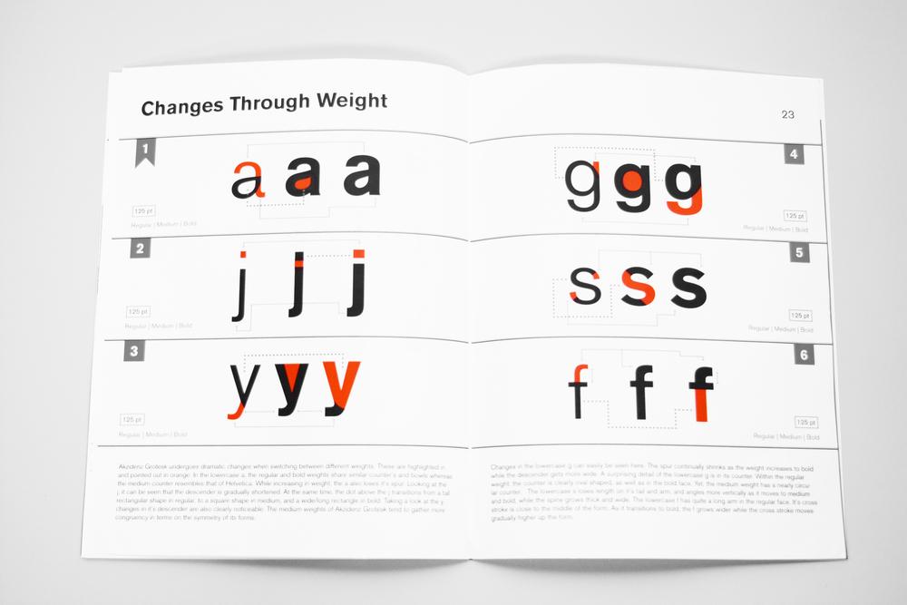 Aage_Vetter_TypeSpecimenBook_Page_7.jpg