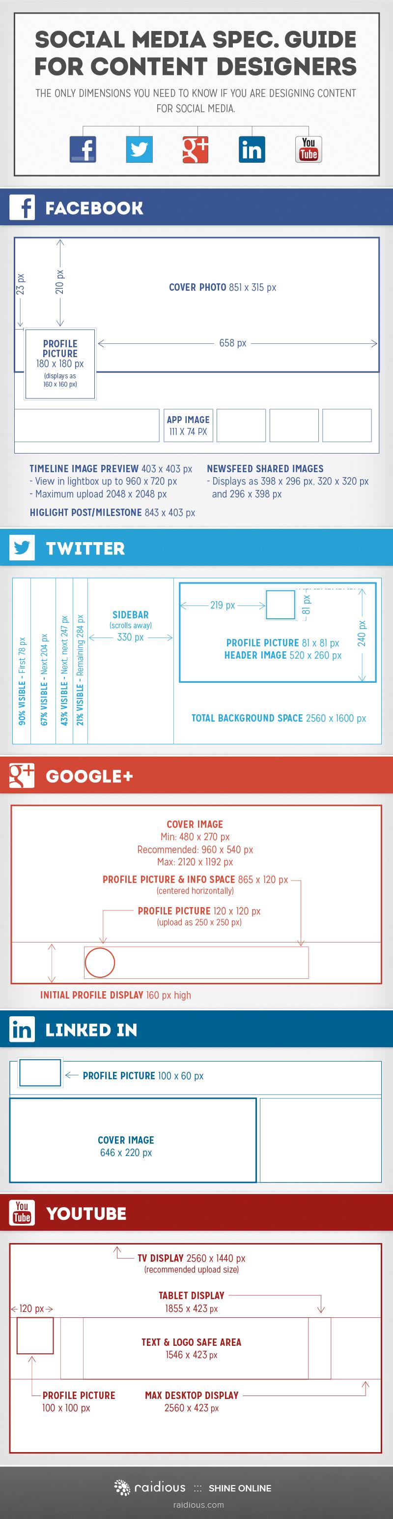 social-media-spec-guide.png