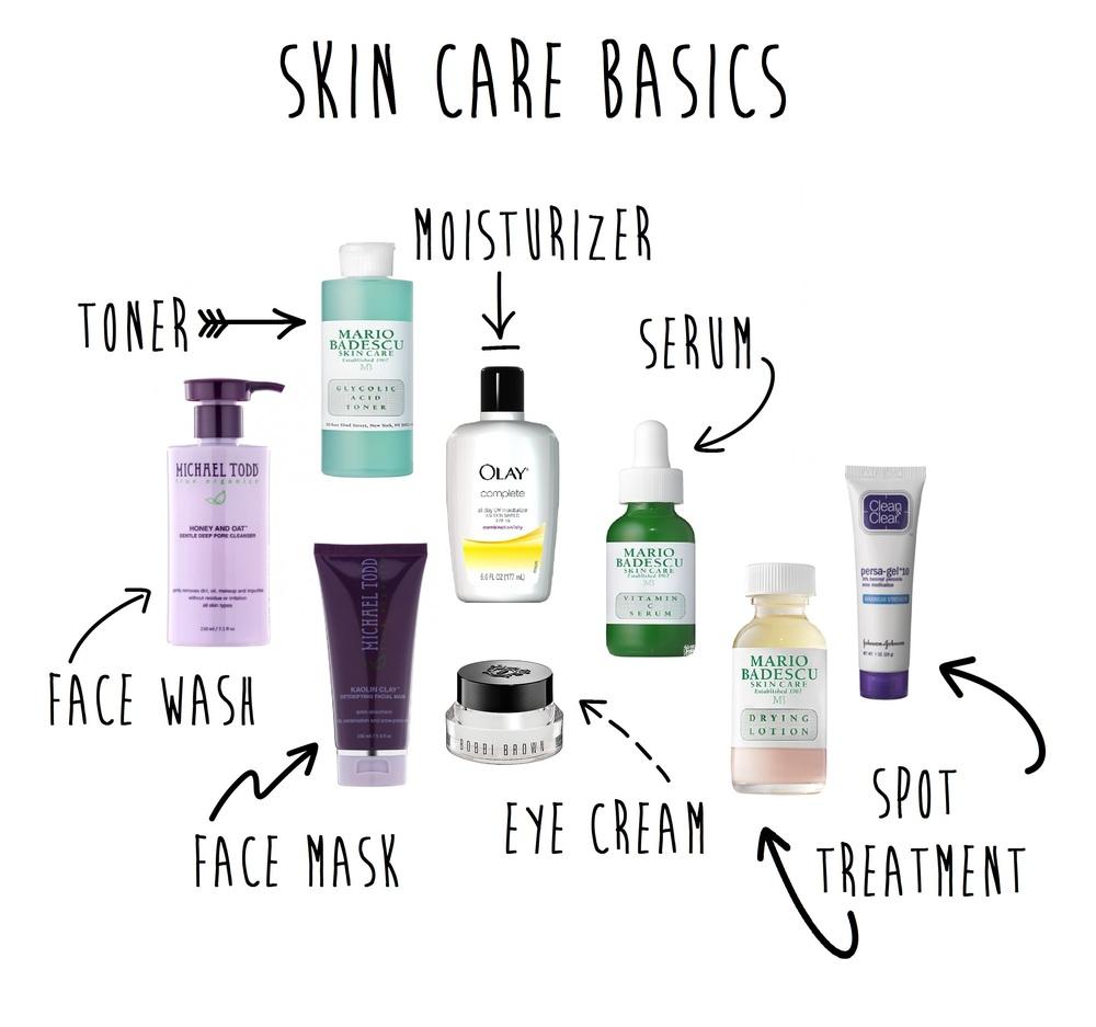 SkinCareBasics.jpg