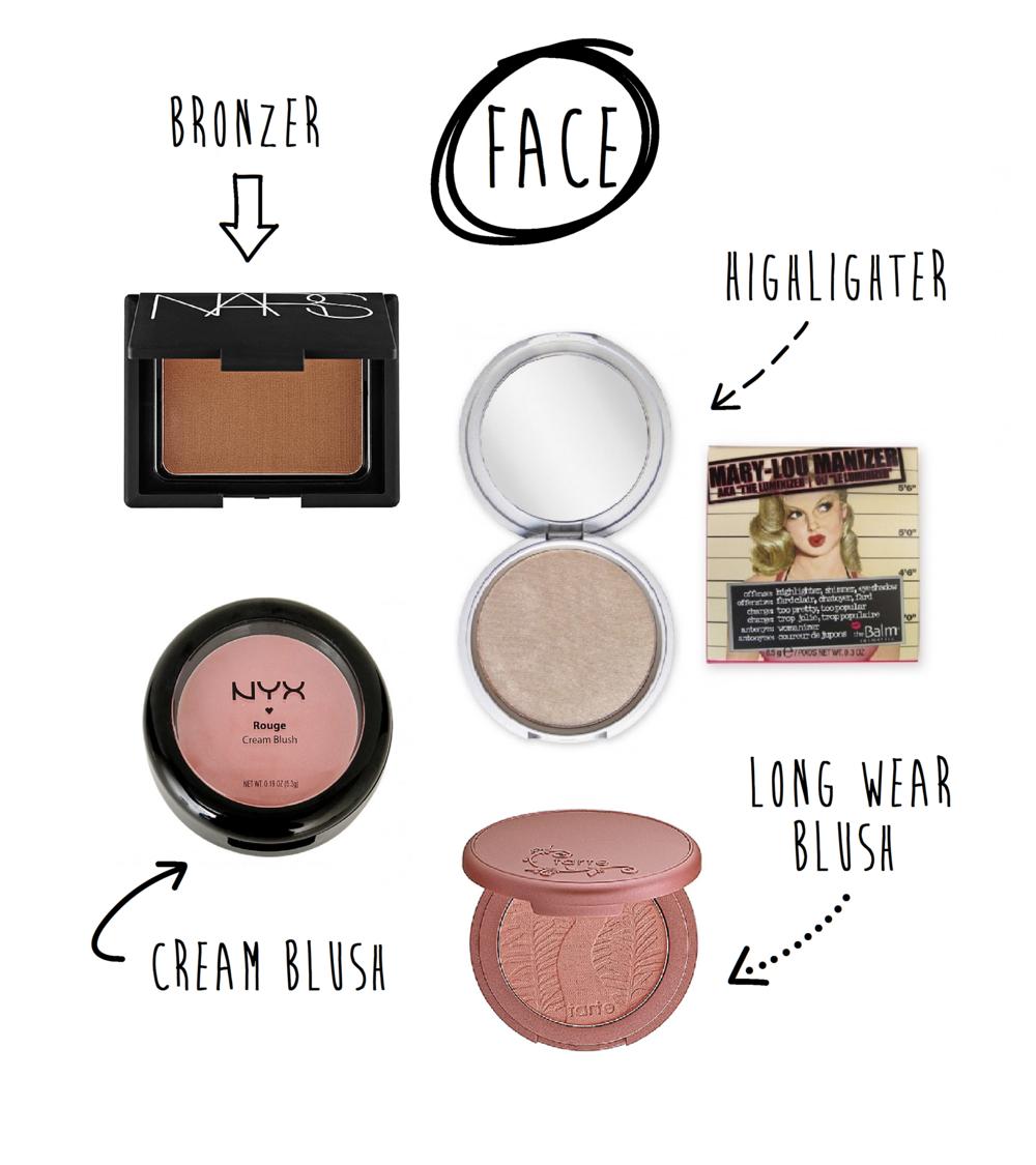 Summer Makeup Face.png