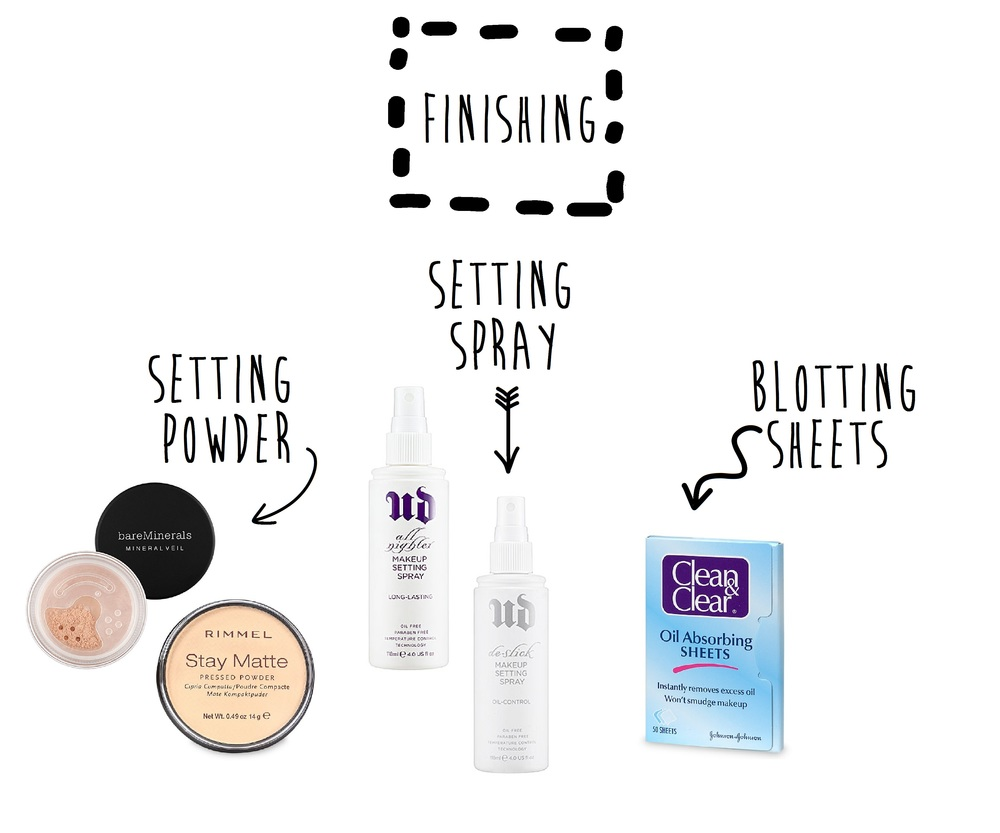 Summer Makeup Must Haves Finishing.jpg