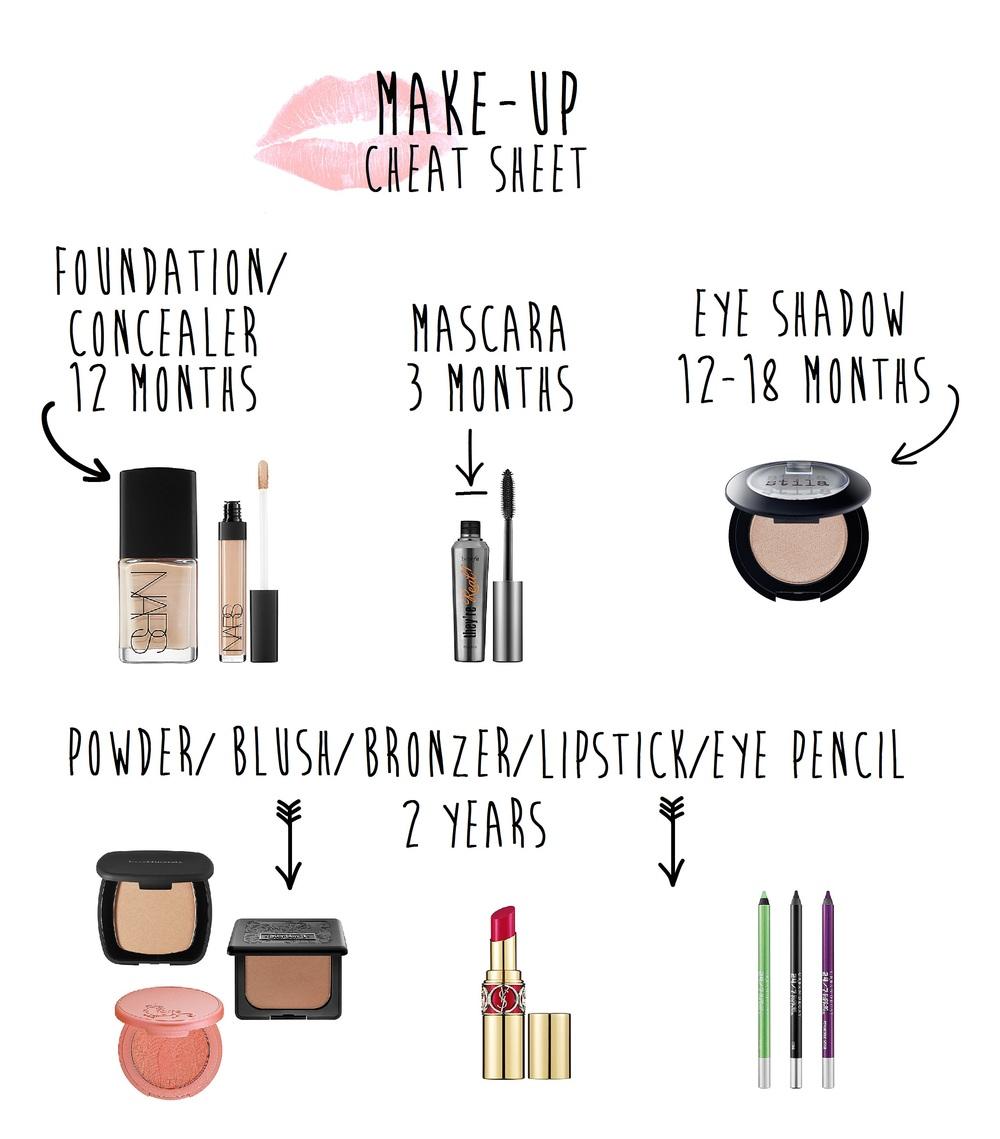 Makeup Cheat Sheet.jpg