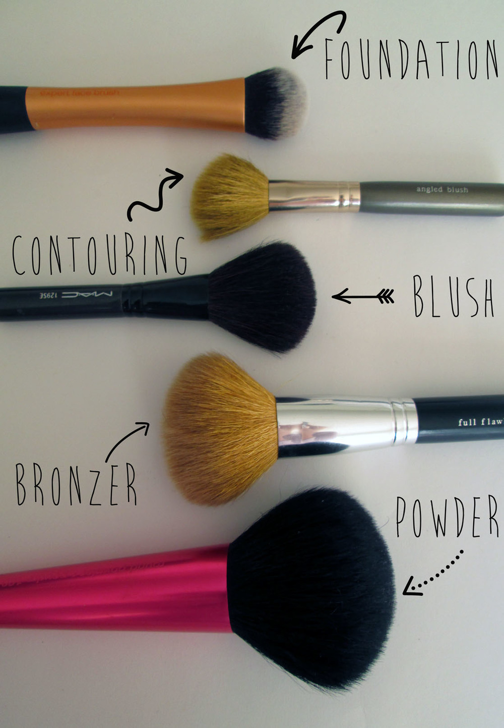 MakeupBrush Face.jpg