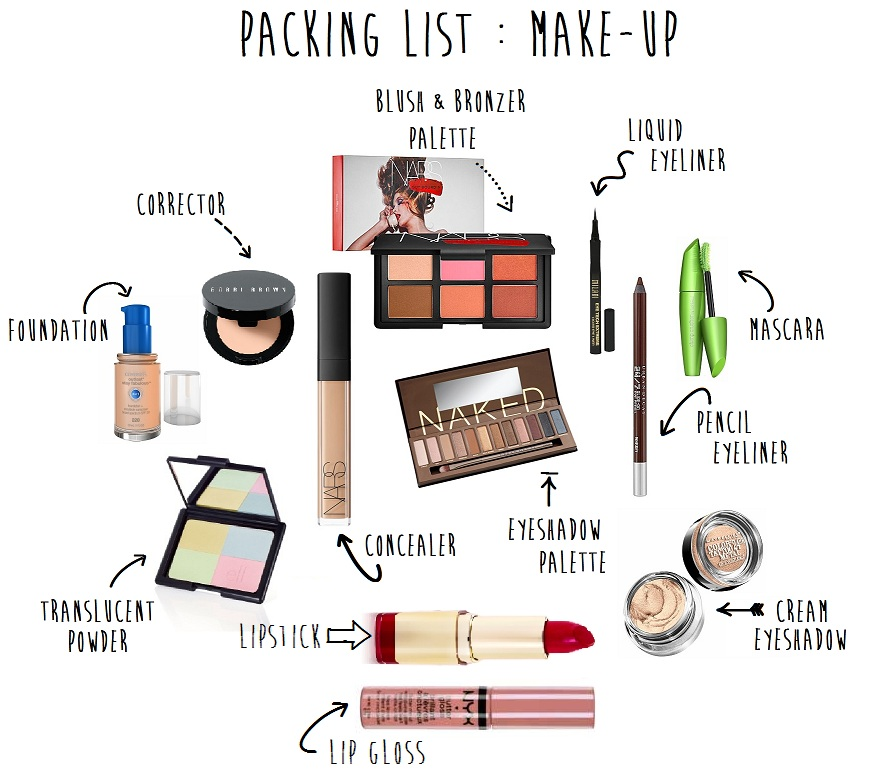 Bridal Makeup Items Name : Fifth and Adams Packing List: Make-up