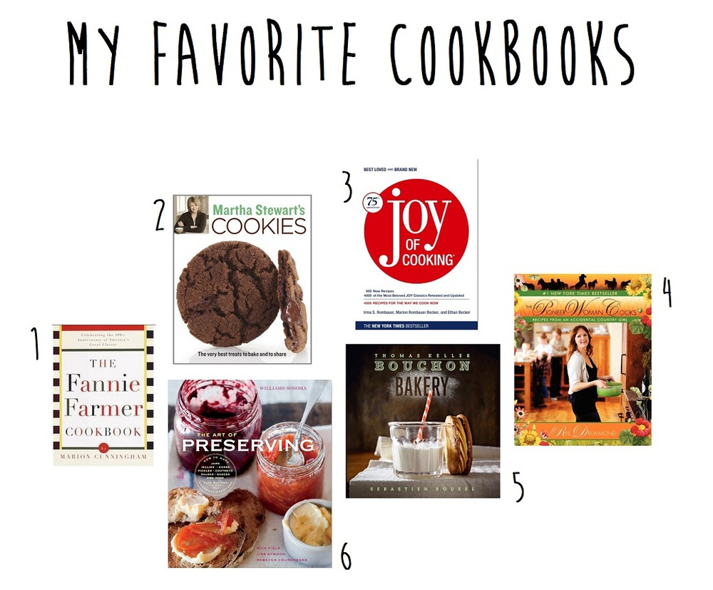 Favorite Cookbooks.jpg