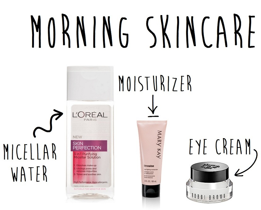 Morning Skincare 2014.jpg