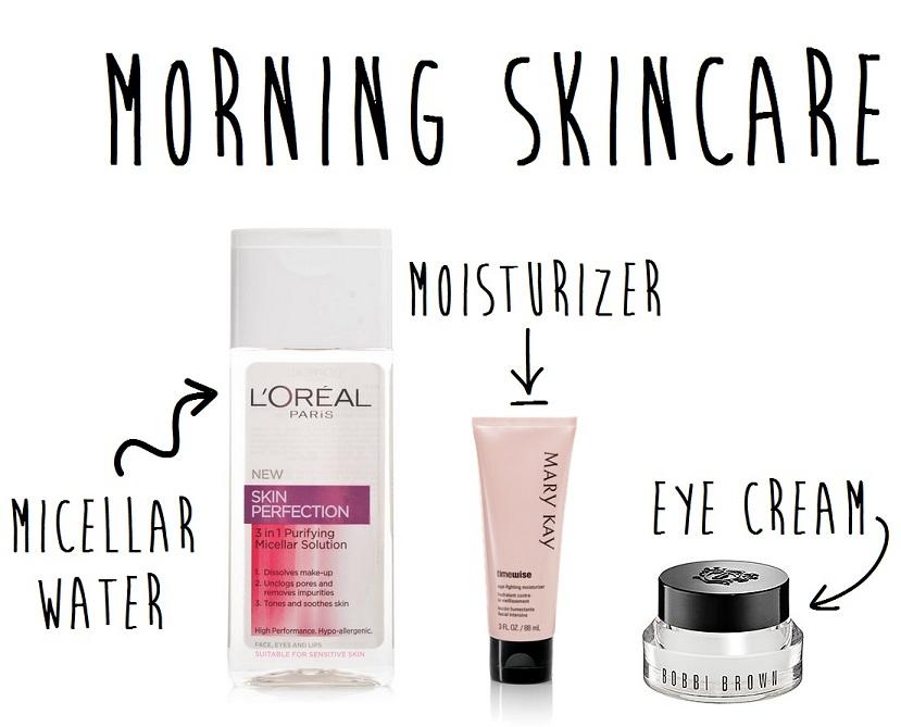 Morning Skincare 2014.jpg