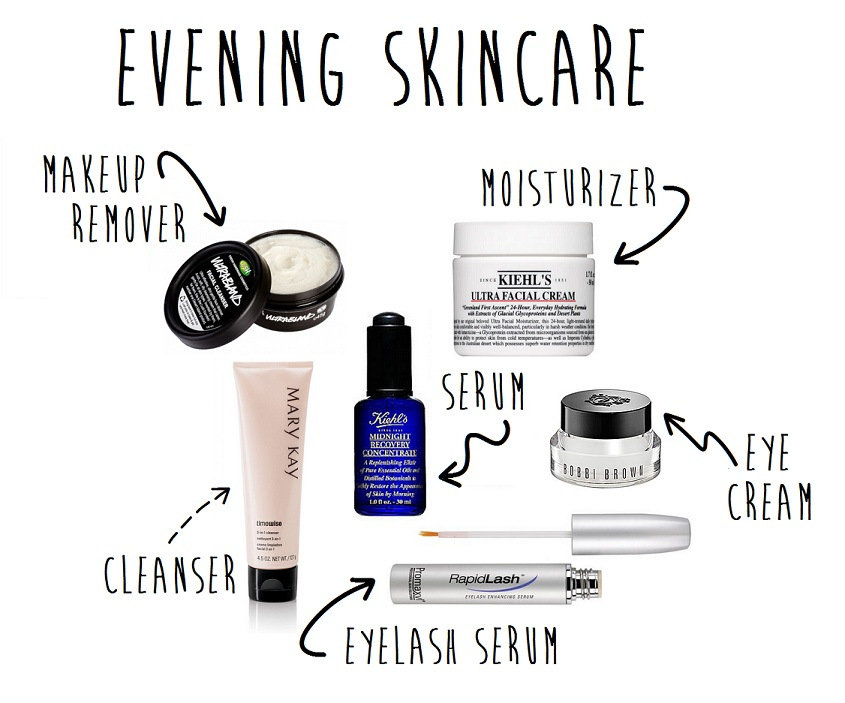 Evening Skincare 2014.jpg