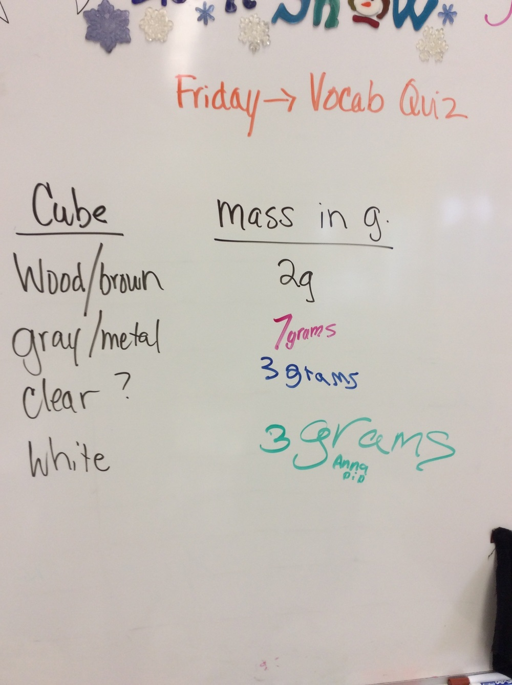 Checking the mass of our different cubes.