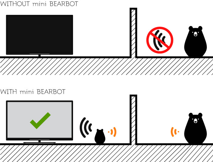 Bearbot et son petit, le relai infrarouge