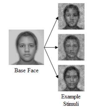 Creating mush-faces