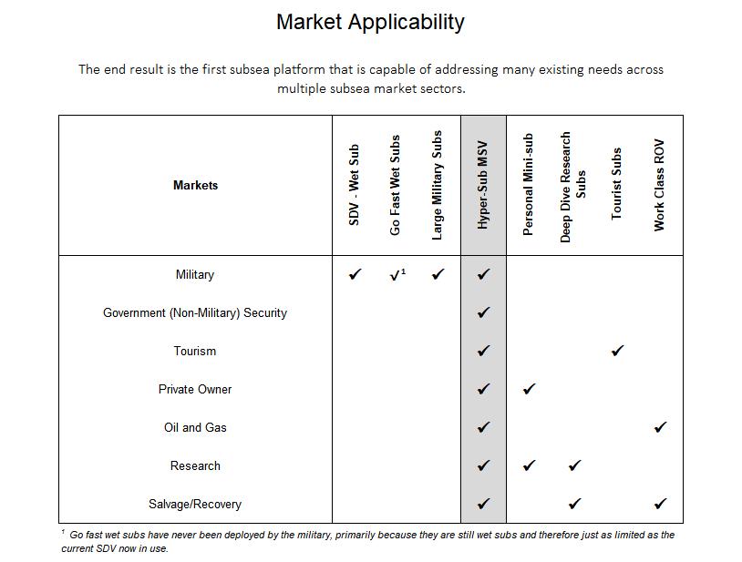 market Applicability jpeg.png