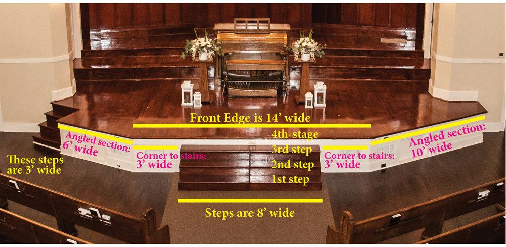 StageMeasurements.jpg