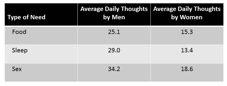 sex-on-the-brain-data.jpg