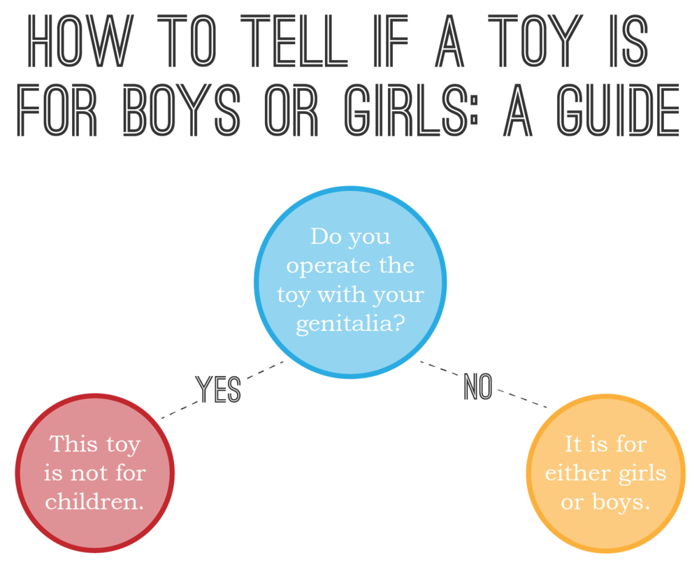 holiday-shopping-guide-toys.png