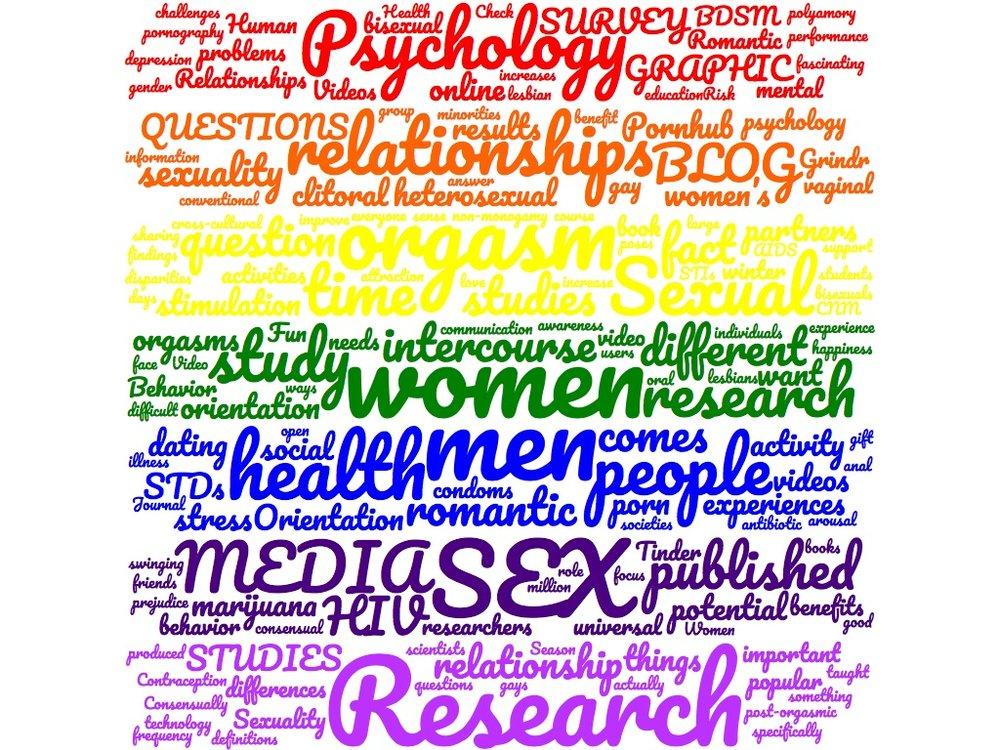 sex-and-psychology-rainbow-word-cloud.jpg