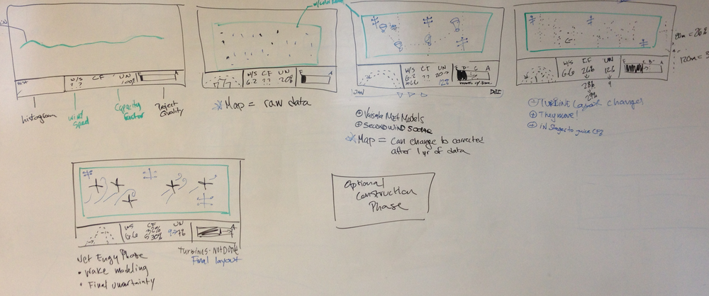 Initial storyboard for the solar animation showing the different key messages we wanted to hit.