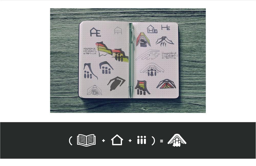 website-hospedaje-sketchmockupandlogo.jpg