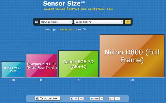 sensor-size.jpg