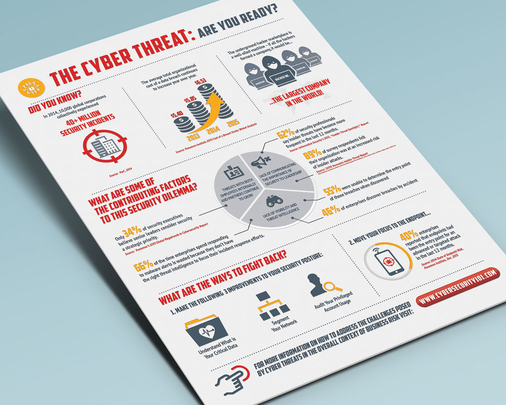 Cyber Threat OnePager