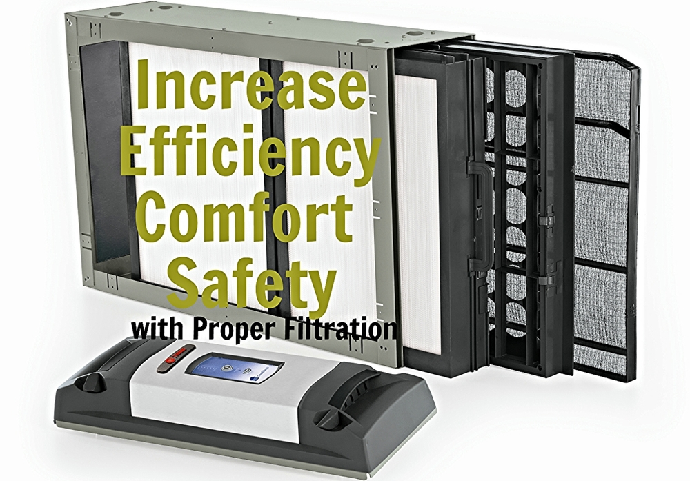 Efficiency, Comfort and Safety increased with proper Air filtration systems on HVAC