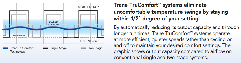 https___www_trane_com_Residential_Downloads_Brochure_AirConditioner_72-1305-01_RO_pdf.png