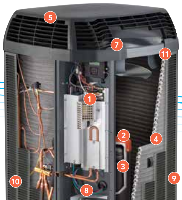 Trane Xv20i Air Conditioner Review