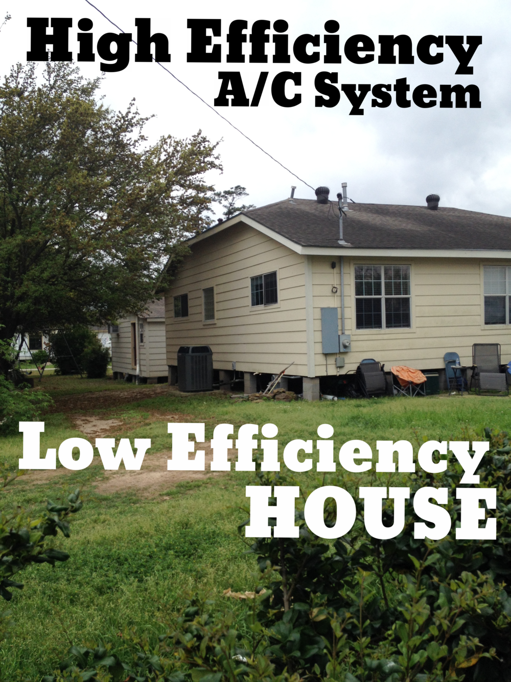 High Efficiency A/C on a low efficiency house.