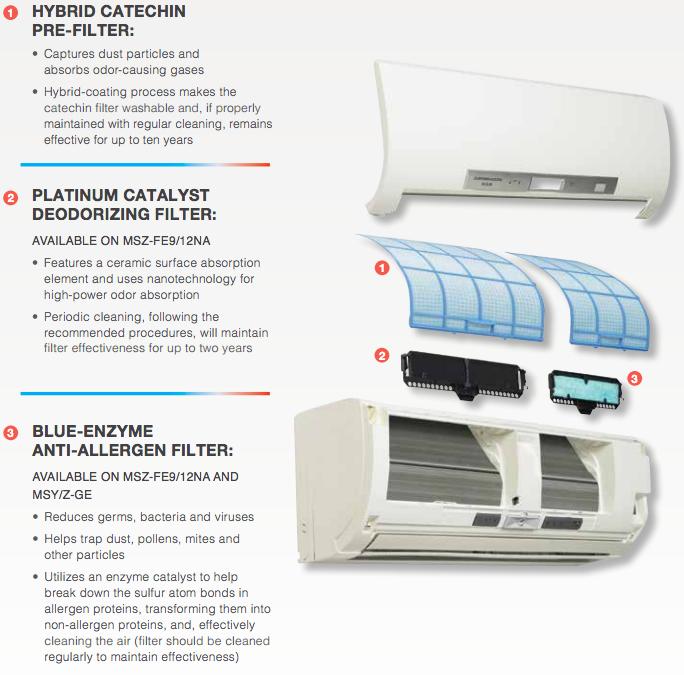 Mitsubishi Mini Split Air Conditioner: Mitsubishi Mini Split Air Conditioner Installer Houston, TX