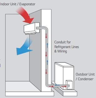 ductless mini split diagram wiring diagram dom rh 11 xcdgs nawaab de mini split system diagram lg mini split parts diagram