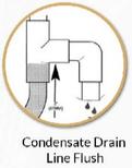 condensate flush