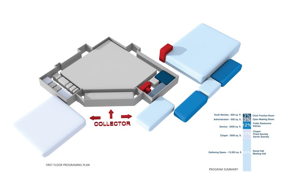 First Floor Programming Diagram.jpg
