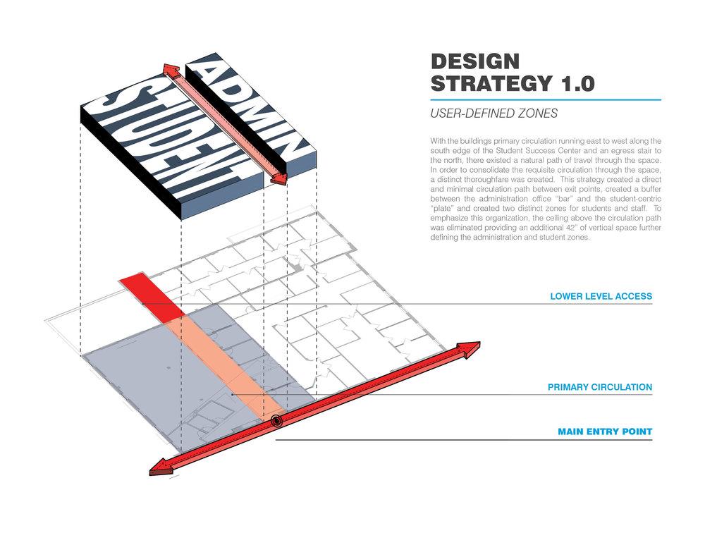 Design Strategy3.jpg