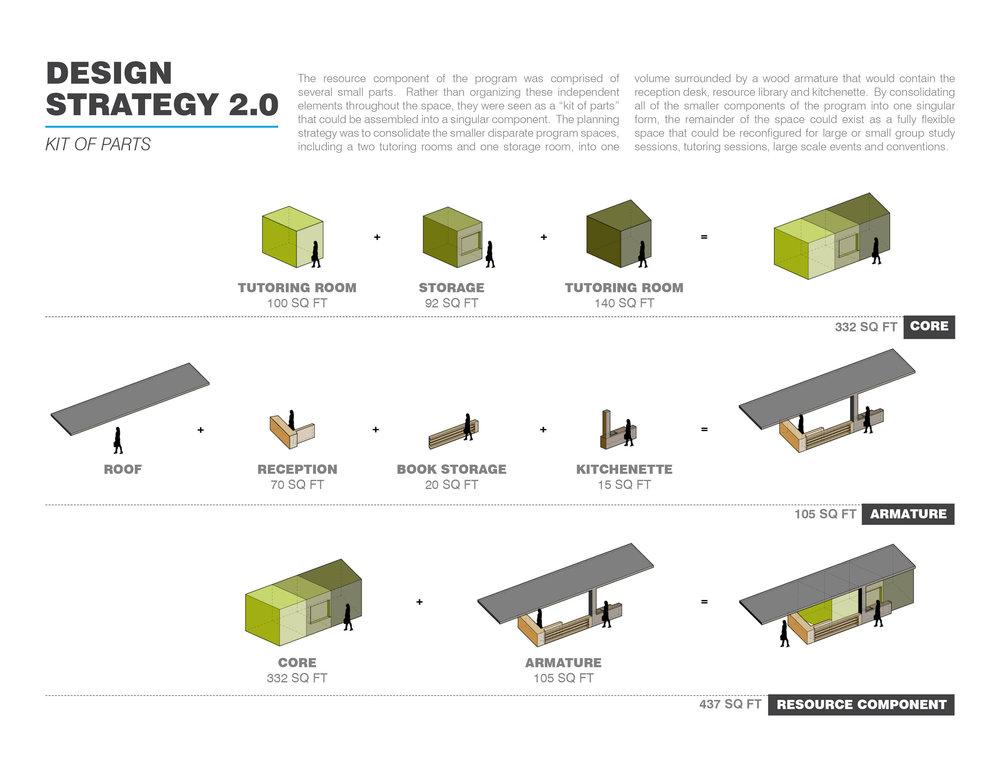 Design Strategy4.jpg
