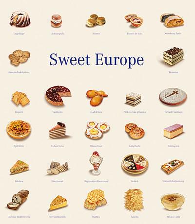 sweets_of_europe_400.jpg