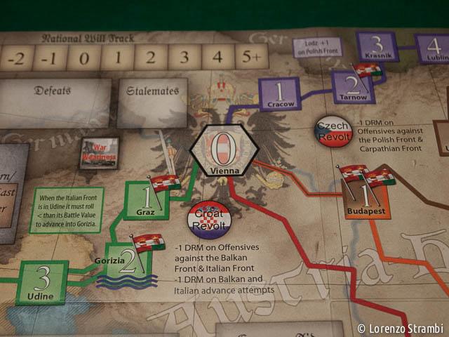 Vienna al centro con i cinque fronti che convergono su di essa (due dei quali si uniscono a Budapest)