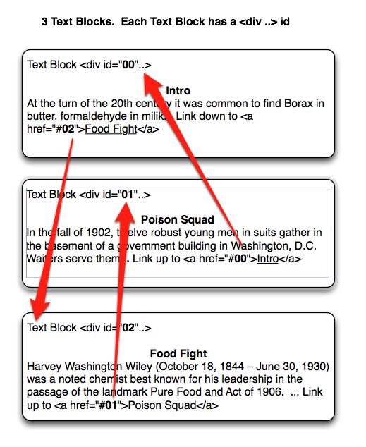textblock-links.graffle-2.png