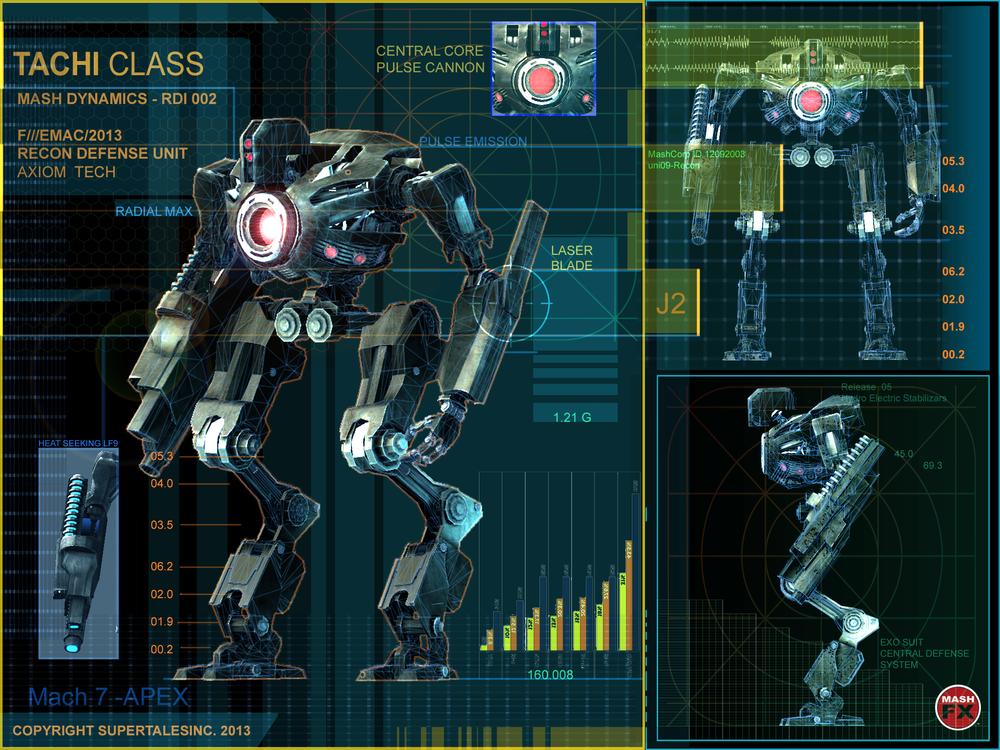 'TACHI'Recon Defense Infiltration Unit. Built by Mash Dynamics as a test unit for deep space Recognizance.