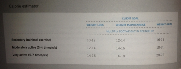 Calorie Estimator.jpg