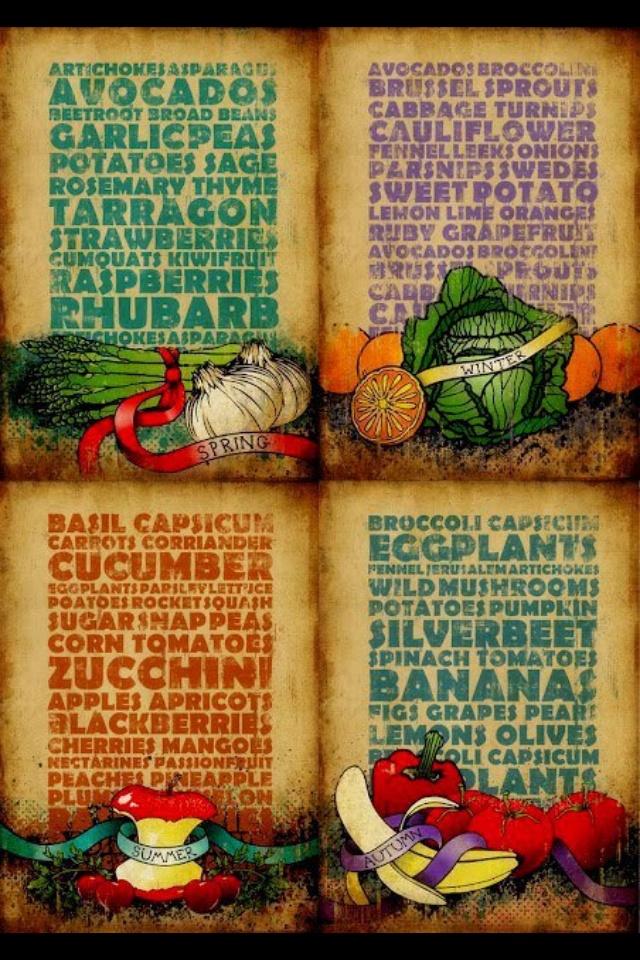 seasonal eating