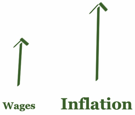 wages vs inflation.png