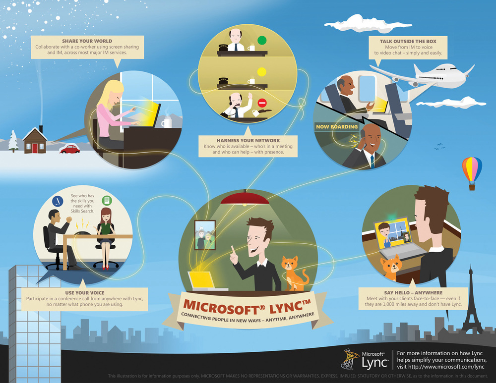 Client: Microsoft Lync Role: Art Direction (Design by Andy Orsow)