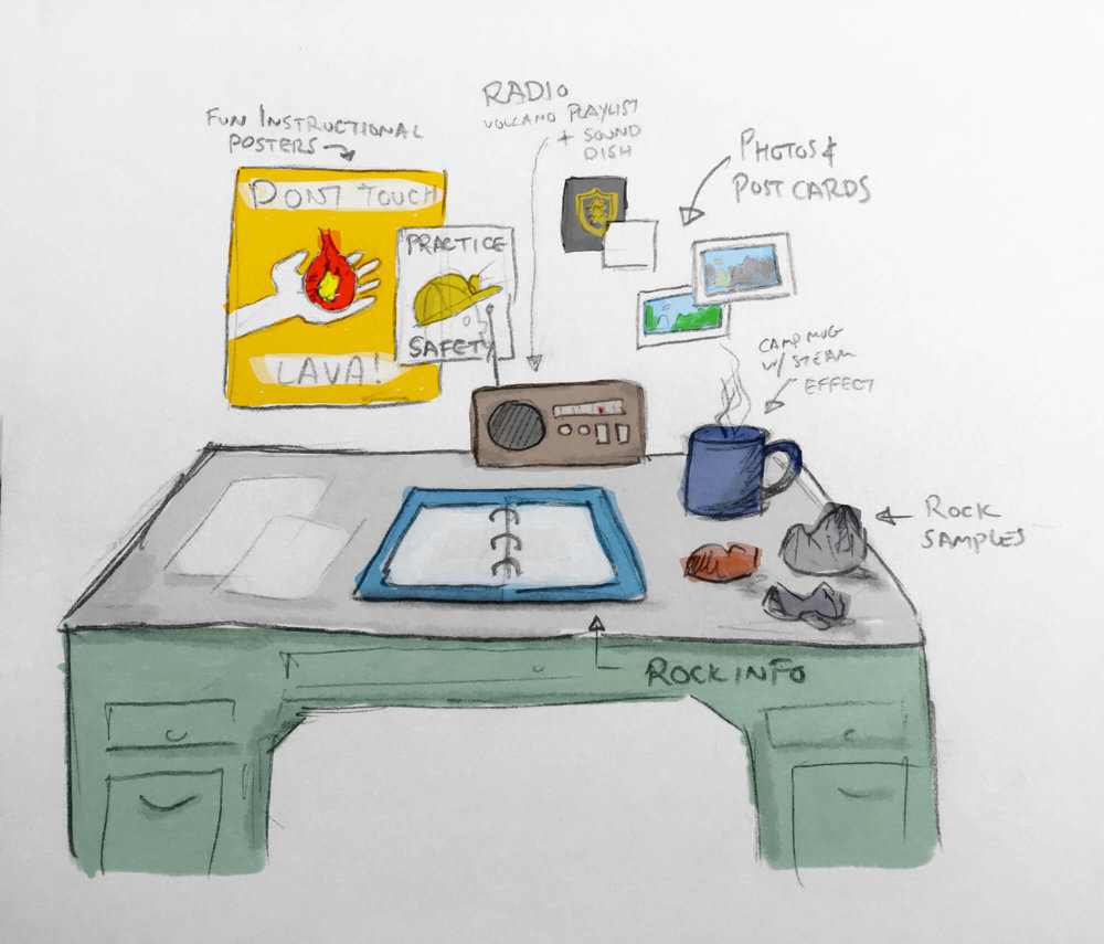 sketch_desk_small.jpg