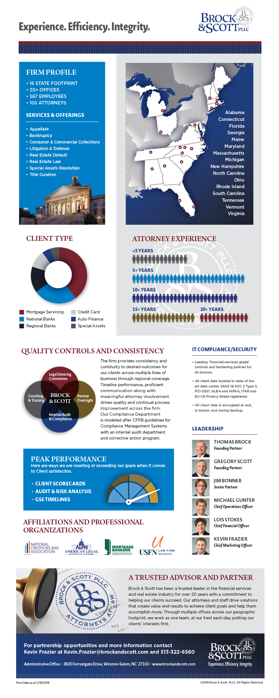 Infographic/Company Profile